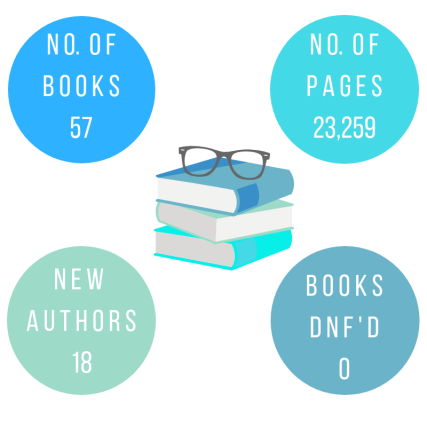 2018 Book Stats